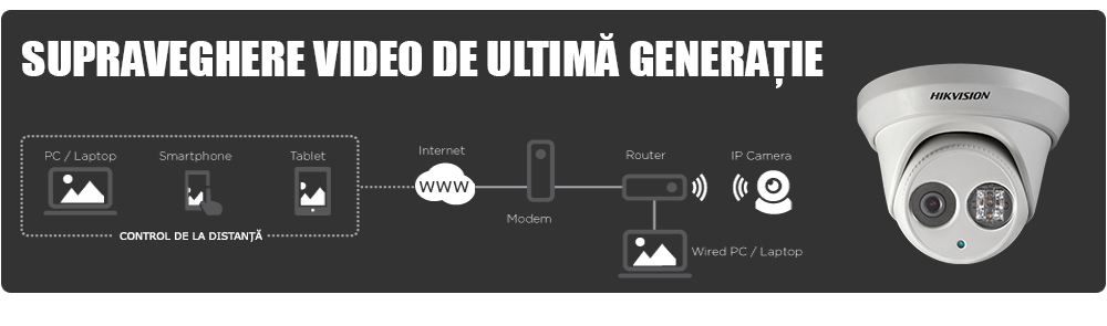 Sisteme supraveghere video Valcea